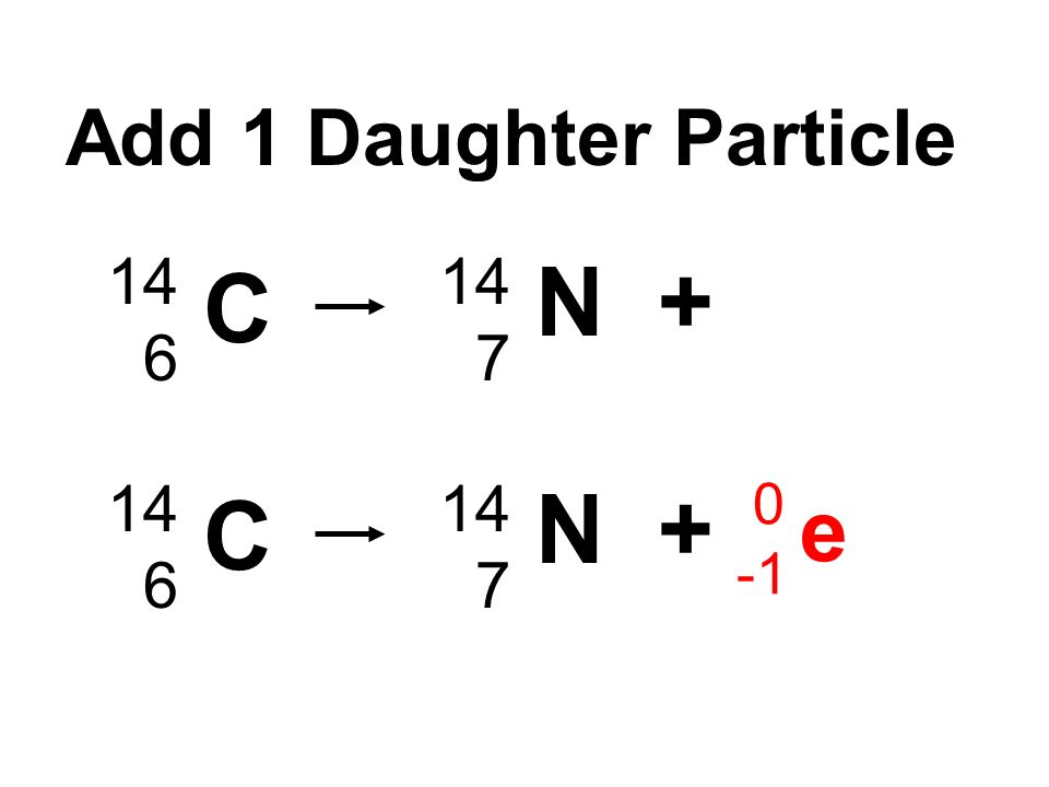 C N + 14 6 14 7 C N + 14 6 14 7 e 0 Add 1 Daughter Particle