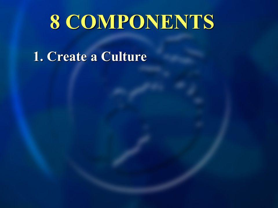 1. Create a Culture 8 COMPONENTS