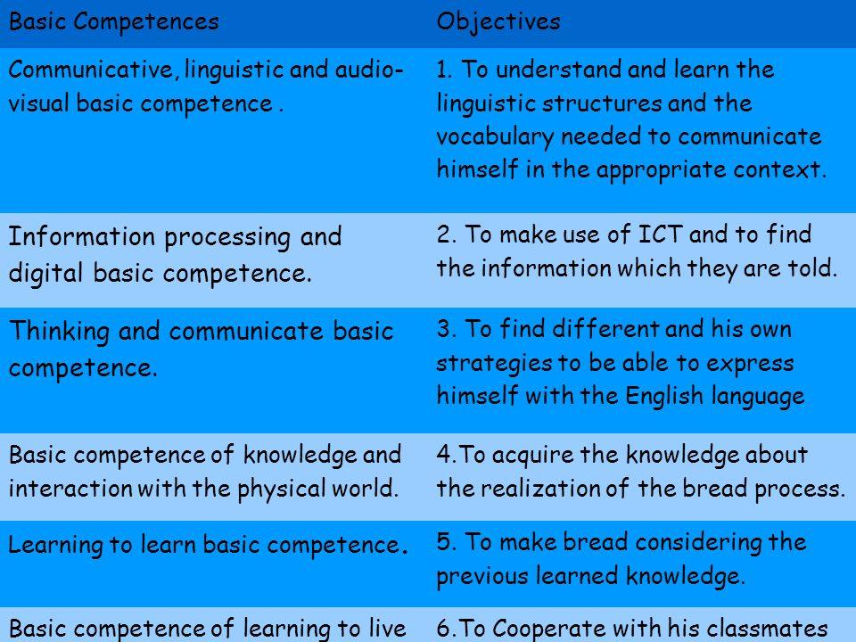 Basic CompetencesObjectives Communicative, linguistic and audio- visual basic competence.