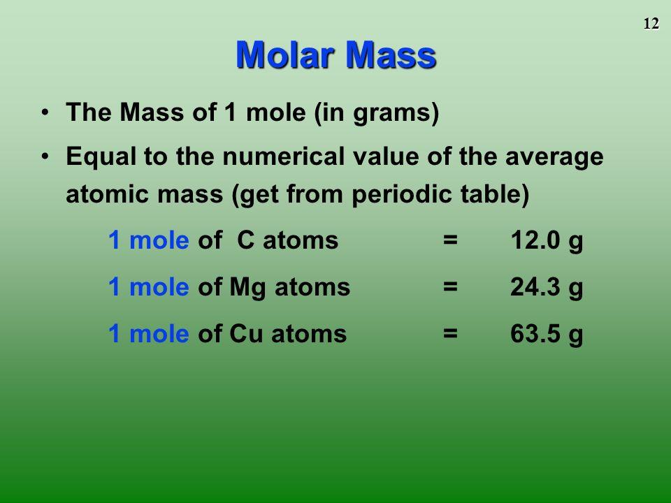 11 1. Number of atoms in 0.500 mole of Al a) 500 Al atoms b) 6.02 x 10 23 Al atoms c) 3.01 x 10 23 Al atoms 2.Number of moles of S in 1.8 x 10 24 S at