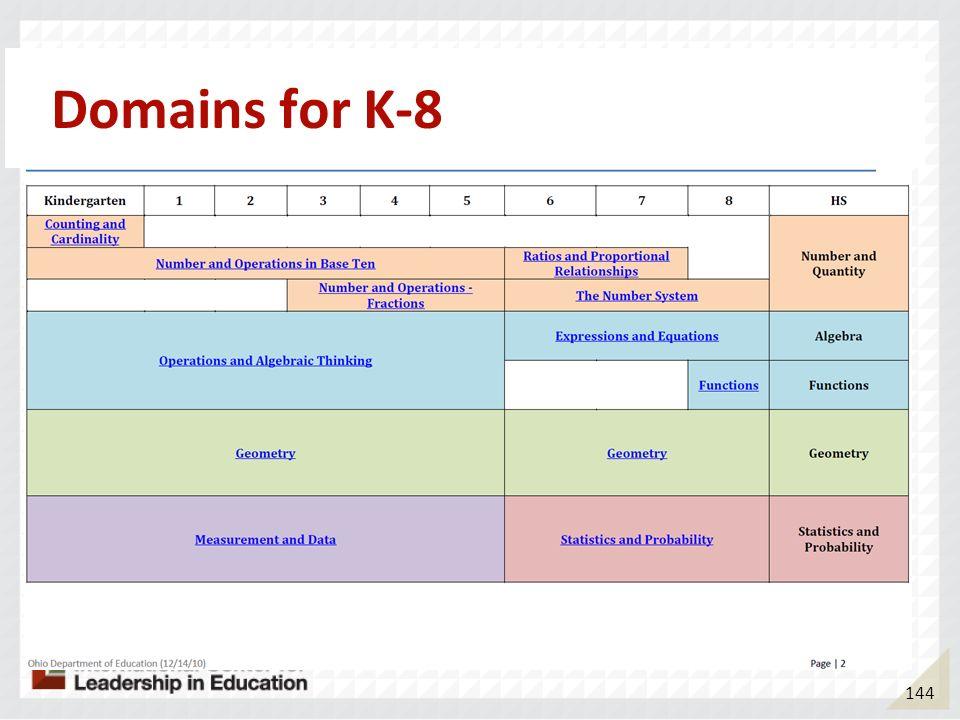 Domains for K-8 144