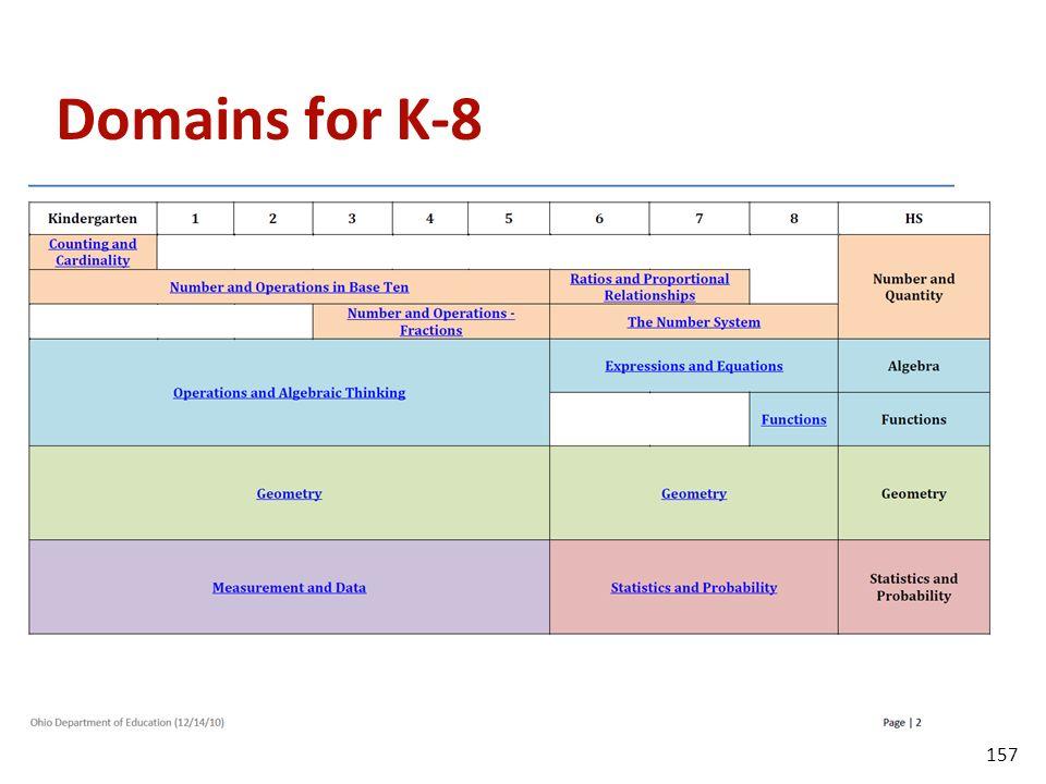 Domains for K-8 157