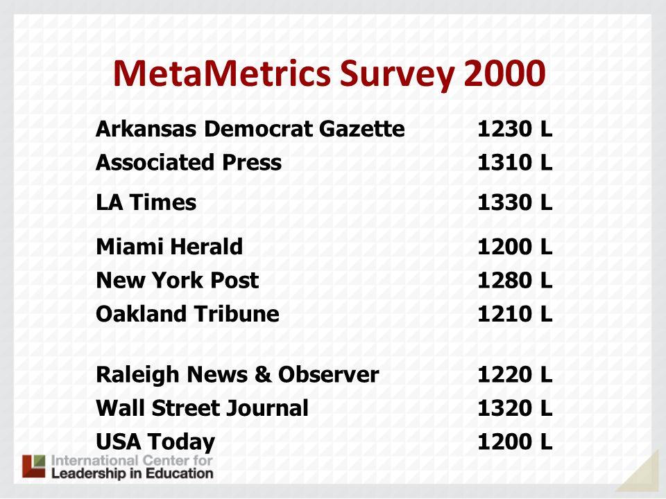 MetaMetrics Survey 2000 Arkansas Democrat Gazette1230 L Associated Press1310 L LA Times1330 L Miami Herald1200 L New York Post1280 L Oakland Tribune12