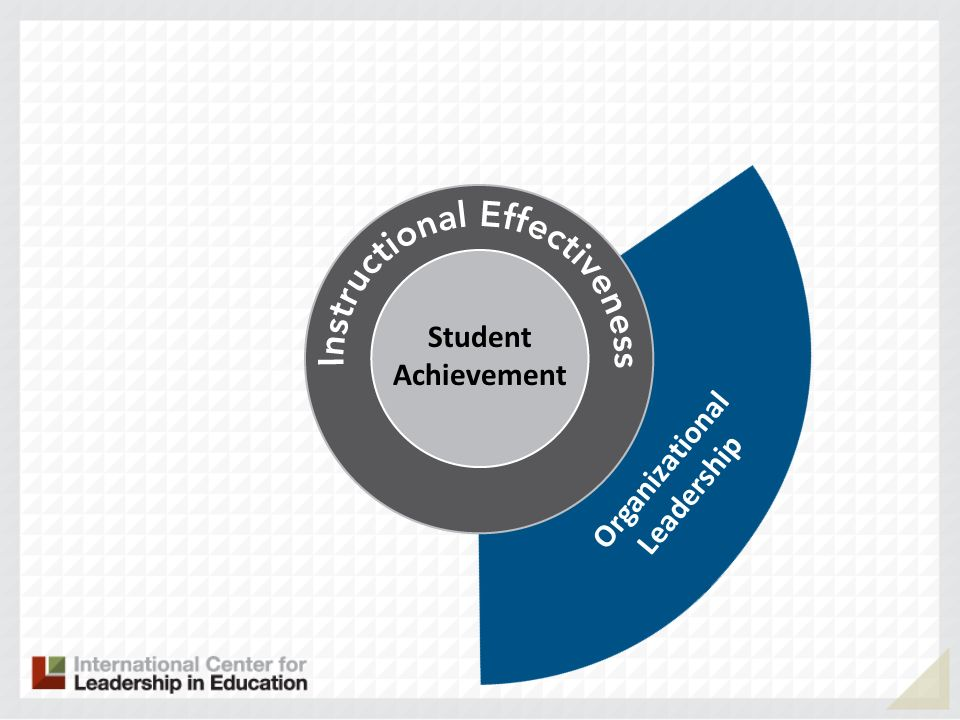 Organizational Leadership Student Achievement