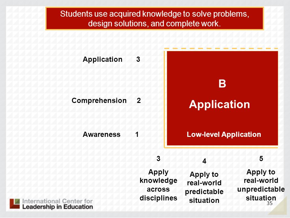 Awareness 1 Comprehension 2 Application 3 B Application 3 Apply knowledge across disciplines 4 Apply to real-world predictable situation 5 Apply to re