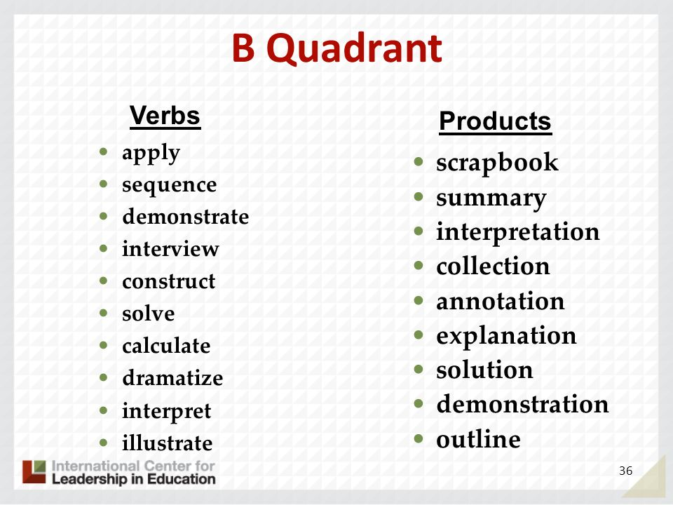B Quadrant apply sequence demonstrate interview construct solve calculate dramatize interpret illustrate scrapbook summary interpretation collection a