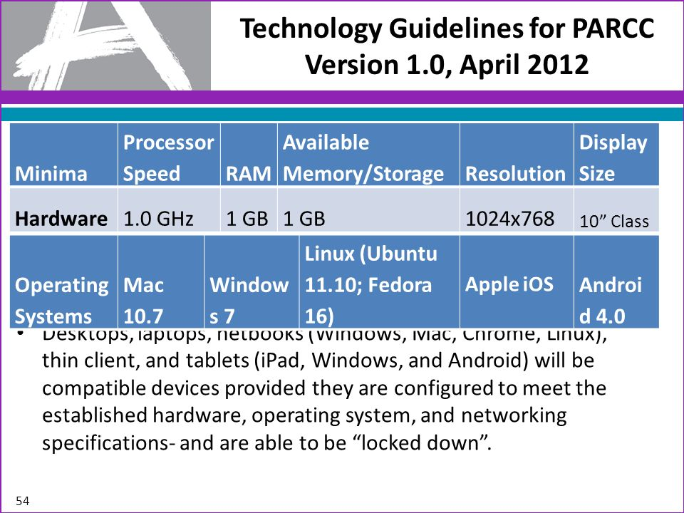 54 Technology Guidelines for PARCC Version 1.0, April 2012 Minima Processor SpeedRAM Available Memory/StorageResolution Display Size Hardware1.0 GHz1
