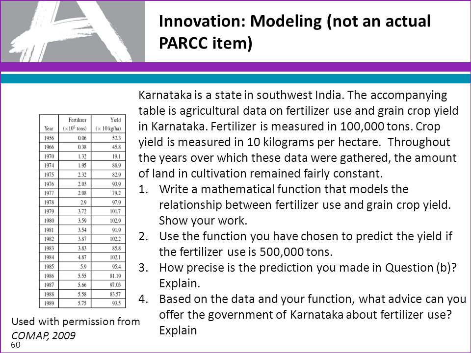 60 Innovation: Modeling (not an actual PARCC item) Karnataka is a state in southwest India. The accompanying table is agricultural data on fertilizer