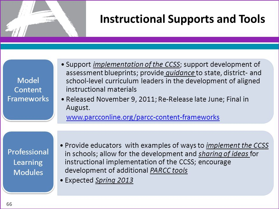 Instructional Supports and Tools Support implementation of the CCSS; support development of assessment blueprints; provide guidance to state, district