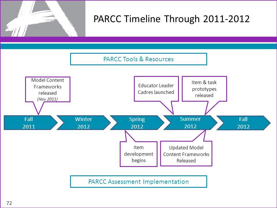 PARCC Timeline Through 2011-2012 Fall 2011 Winter 2012 Spring 2012 Summer 2012 PARCC Assessment Implementation PARCC Tools & Resources Model Content F
