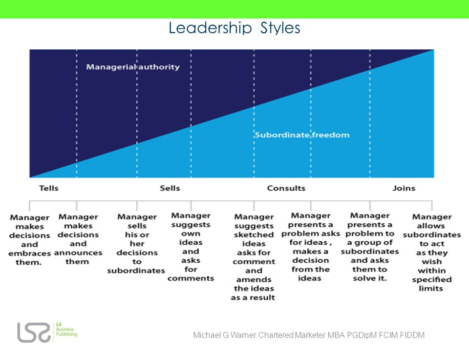 Leadership Styles Michael G.Warner Chartered Marketer MBA PGDipM FCIM FIDDM