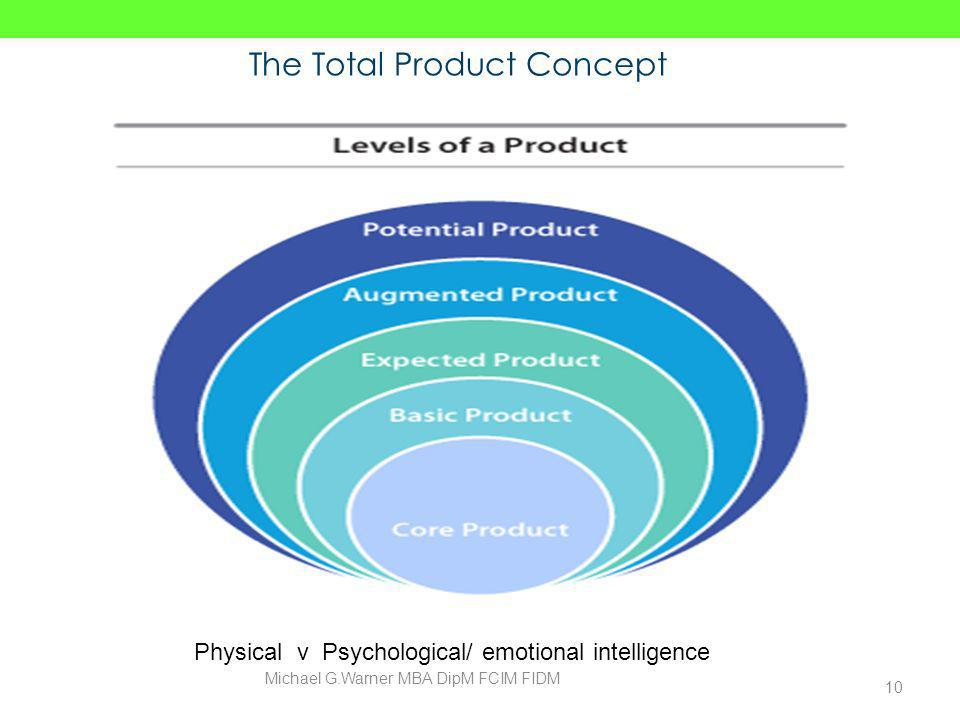 The Total Product Concept 10 Michael G.Warner MBA DipM FCIM FIDM Physical v Psychological/ emotional intelligence