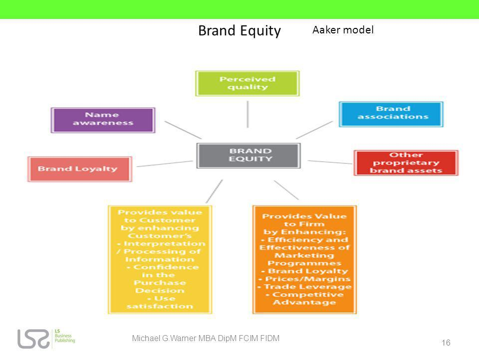 Brand Equity 16 Michael G.Warner MBA DipM FCIM FIDM Aaker model
