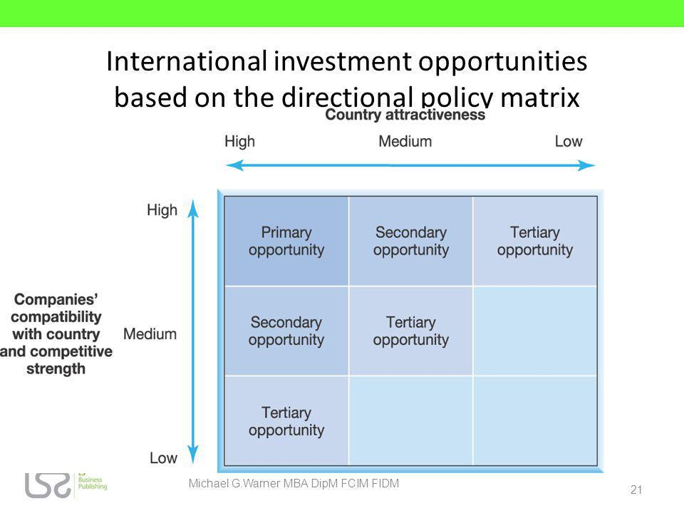 International investment opportunities based on the directional policy matrix Source: Harrel, G.D. and R.D. Kiefer (1993), Multinational market portfo