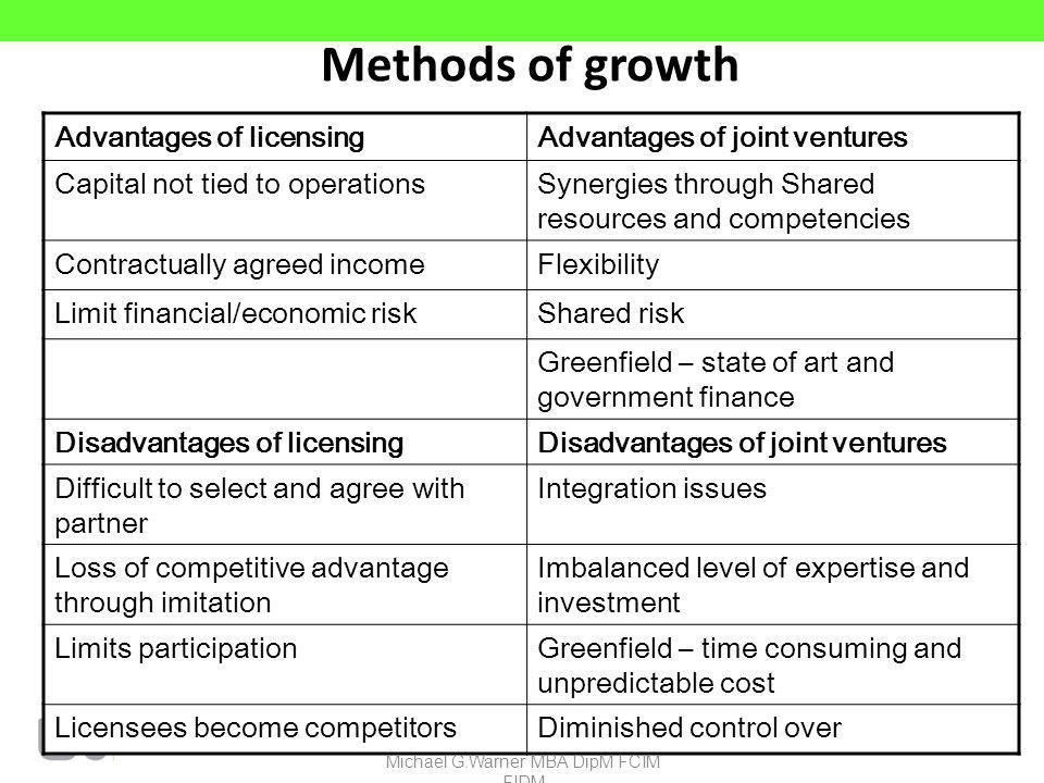 Methods of growth Advantages of licensingAdvantages of joint ventures Capital not tied to operationsSynergies through Shared resources and competencie
