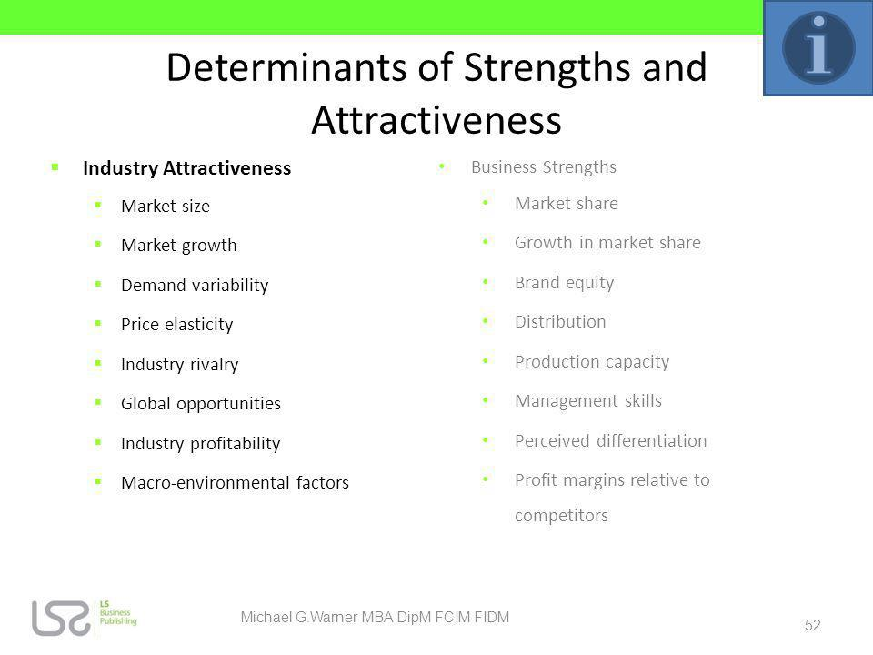 Determinants of Strengths and Attractiveness Industry Attractiveness Market size Market growth Demand variability Price elasticity Industry rivalry Gl