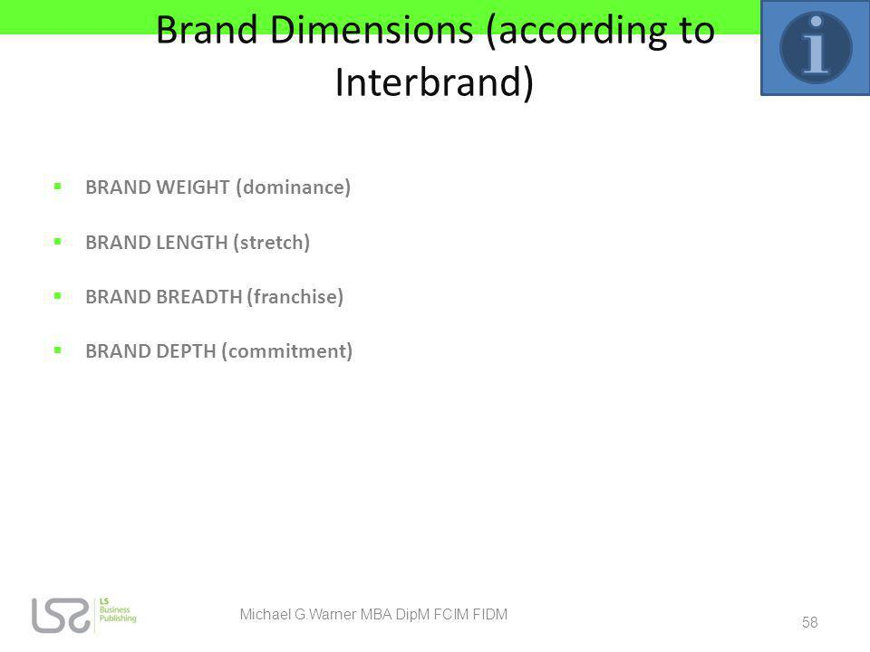 Brand Dimensions (according to Interbrand) BRAND WEIGHT (dominance) BRAND LENGTH (stretch) BRAND BREADTH (franchise) BRAND DEPTH (commitment) 58 Micha