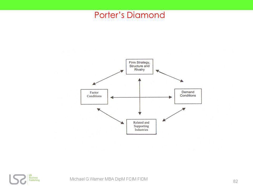 Porters Diamond 82 Michael G.Warner MBA DipM FCIM FIDM