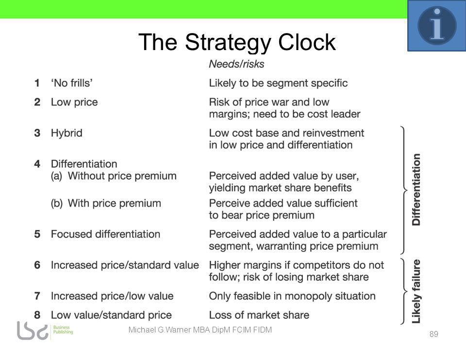 The Strategy Clock 89 Michael G.Warner MBA DipM FCIM FIDM
