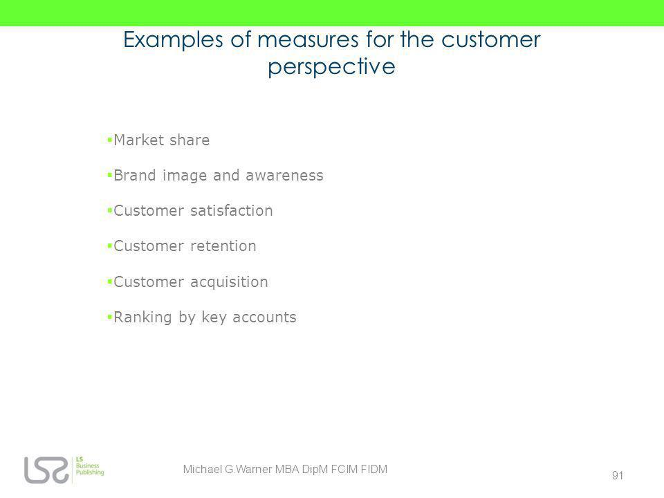 Examples of measures for the customer perspective Market share Brand image and awareness Customer satisfaction Customer retention Customer acquisition