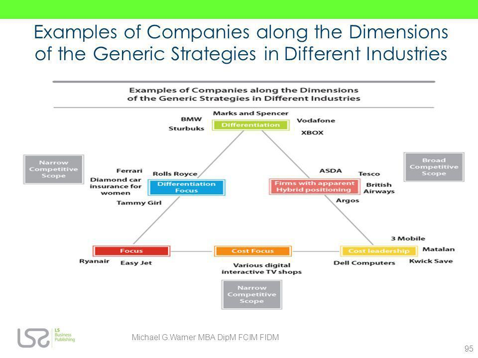 Examples of Companies along the Dimensions of the Generic Strategies in Different Industries 95 Michael G.Warner MBA DipM FCIM FIDM