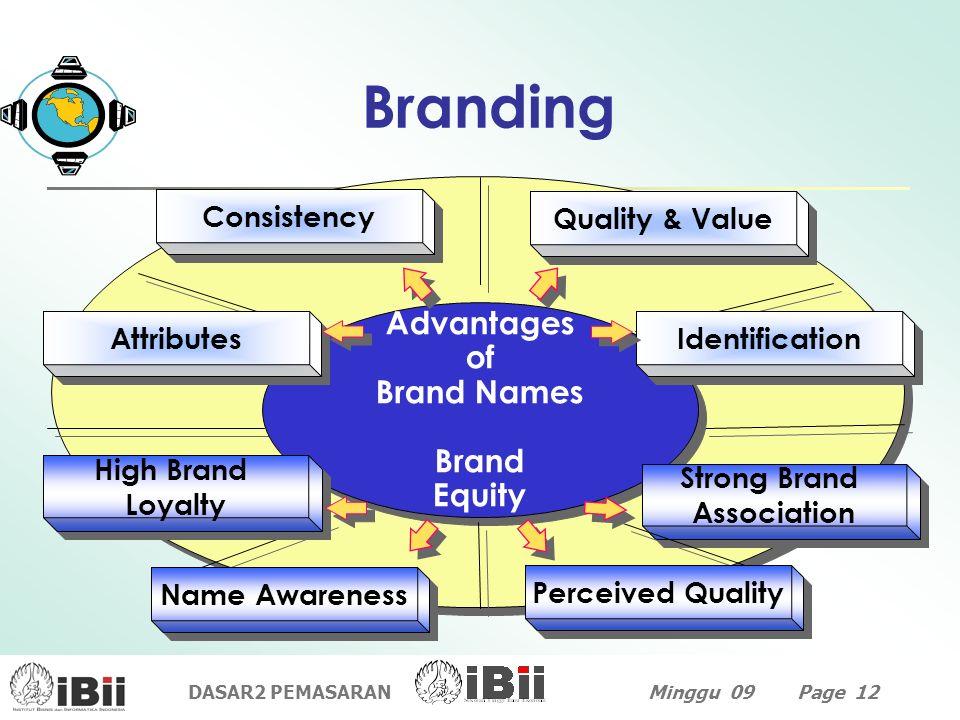DASAR2 PEMASARANMinggu 09 Page 12 Advantages of Brand Names Brand Equity Advantages of Brand Names Brand Equity Strong Brand Association Strong Brand