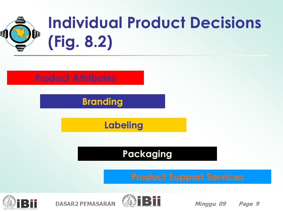 DASAR2 PEMASARANMinggu 09 Page 9 Individual Product Decisions (Fig. 8.2) Product Attributes Branding Packaging Labeling Product Support Services