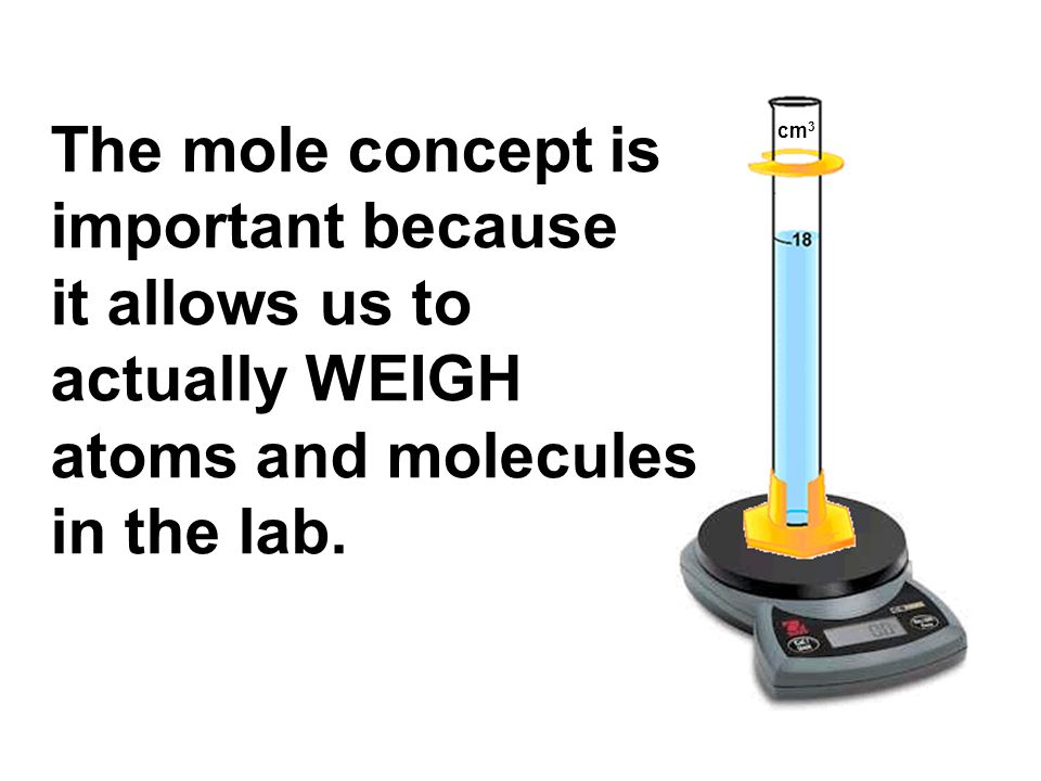 The mole concept is important because it allows us to actually WEIGH atoms and molecules in the lab. cm 3