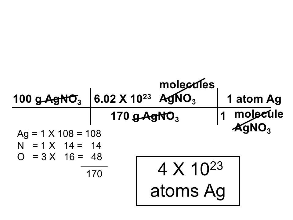 molecules AgNO 3 4 X 10 23 atoms Ag 100 g AgNO 3 6.02 X 10 23 1 atom Ag 170 g AgNO 3 1 Ag = 1 X 108 = 108 N = 1 X 14 = 14 O = 3 X 16 = 48 170 molecule