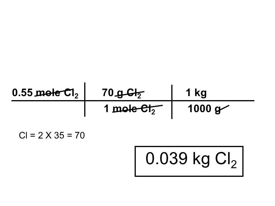 0.55 mole Cl 2 70 g Cl 2 1 kg 1 mole Cl 2 1000 g Cl = 2 X 35 = 70