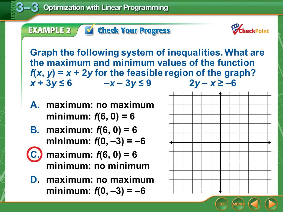 Example 2 Graph the following system of inequalities. What are the maximum and minimum values of the function f(x, y) = x + 2y for the feasible region