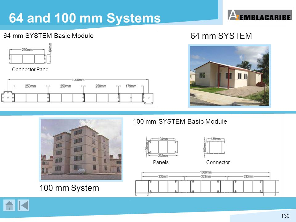 130 64 and 100 mm Systems 100 mm System 64 mm SYSTEM 64 mm SYSTEM Basic Module PanelsConnector 100 mm SYSTEM Basic Module Connector Panel