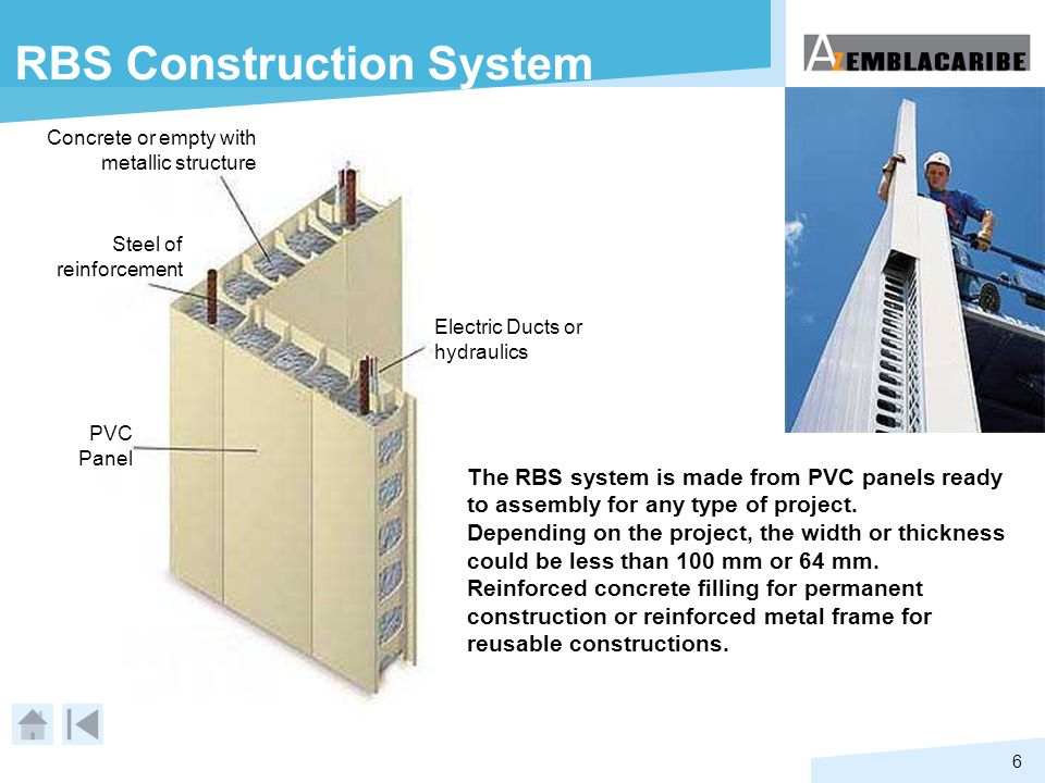 6 Electric Ducts or hydraulics Concrete or empty with metallic structure Steel of reinforcement PVC Panel RBS Construction System The RBS system is ma