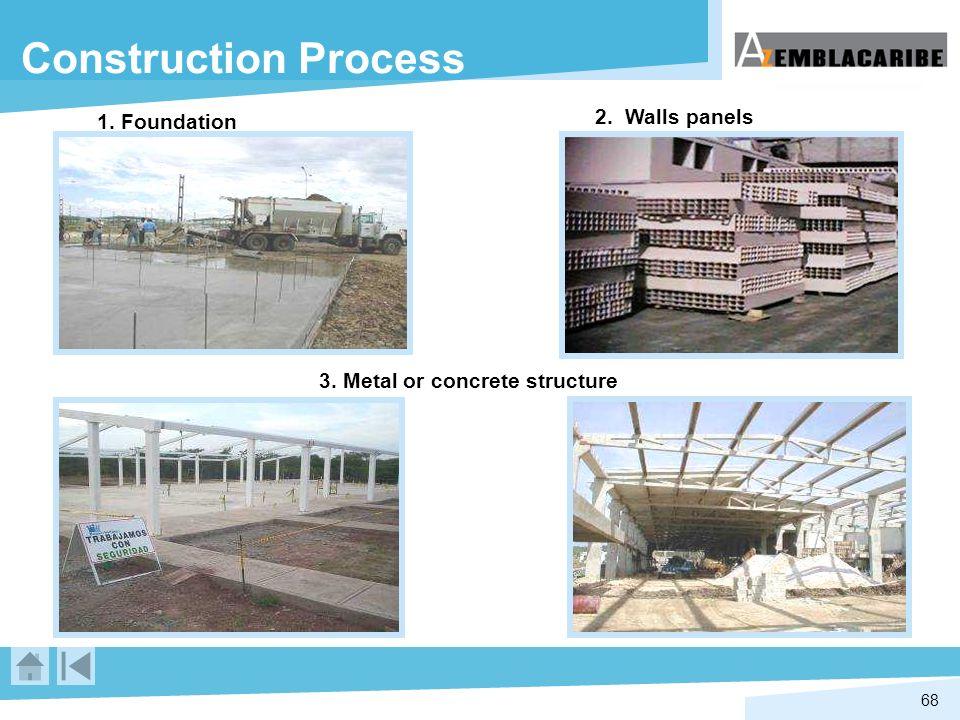 68 1. Foundation 3. Metal or concrete structure 2. Walls panels Construction Process