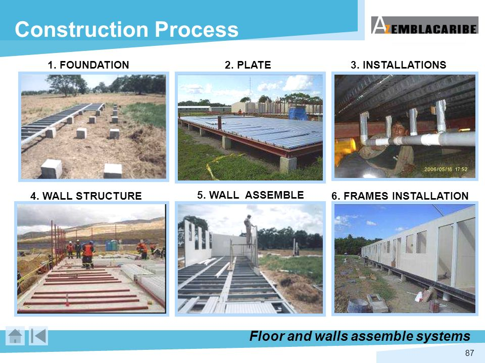 87 Construction Process Floor and walls assemble systems 1. FOUNDATION2. PLATE 4. WALL STRUCTURE 5. WALL ASSEMBLE 3. INSTALLATIONS 6. FRAMES INSTALLAT