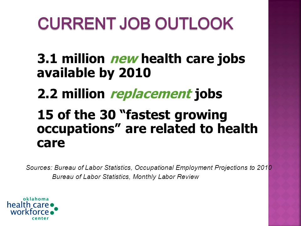 3.1 million new health care jobs available by 2010 2.2 million replacement jobs 15 of the 30 fastest growing occupations are related to health care Sources: Bureau of Labor Statistics, Occupational Employment Projections to 2010 Bureau of Labor Statistics, Monthly Labor Review
