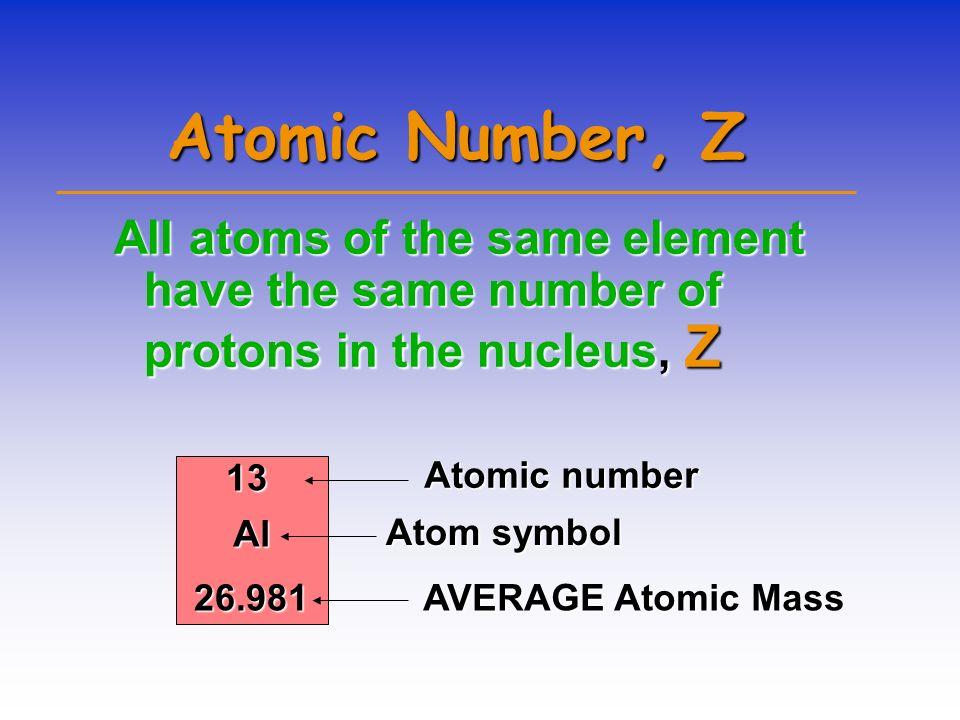 ATOMIC COMPOSITION Protons (p + )Protons (p + ) –positive electrical charge –mass = 1.672623 x 10 -24 g –relative mass = 1.007 atomic mass units (amu)