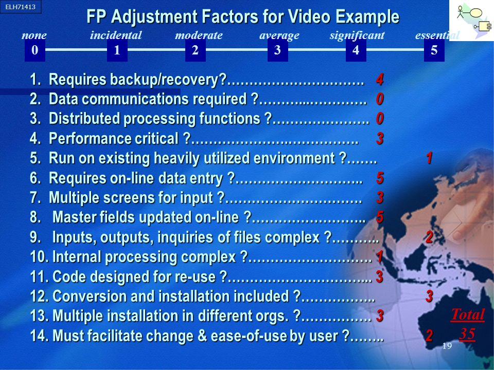 ELH71413 19 012345 FP Adjustment Factors for Video Example 1. Requires backup/recovery?…………………………. 4 2. Data communications required ?………...…………. 0 3.