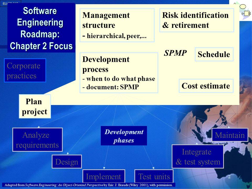 ELH71413 13 General Characteristics for FP Adjustment 1-7 1.