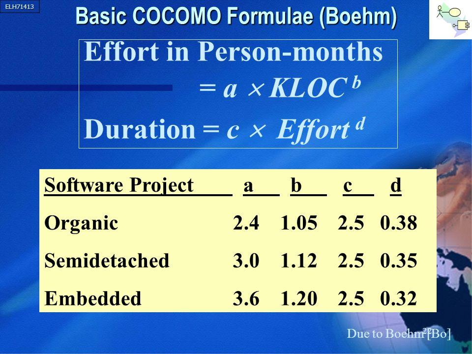 ELH71413 22 Basic COCOMO Formulae (Boehm) Effort in Person-months = a KLOC b Duration = c Effort d Software Project a b c d Organic2.41.05 2.5 0.38 Se