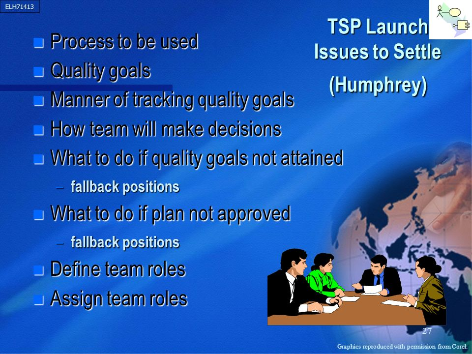 ELH71413 27 TSP Launch Issues to Settle (Humphrey) Graphics reproduced with permission from Corel. n Process to be used n Quality goals n Manner of tr