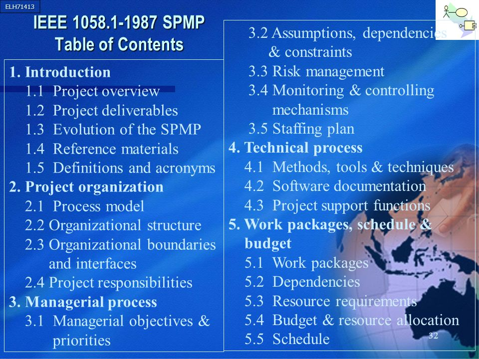 ELH71413 32 IEEE 1058.1-1987 SPMP Table of Contents 1. Introduction 1.1 Project overview 1.2 Project deliverables 1.3 Evolution of the SPMP 1.4 Refere