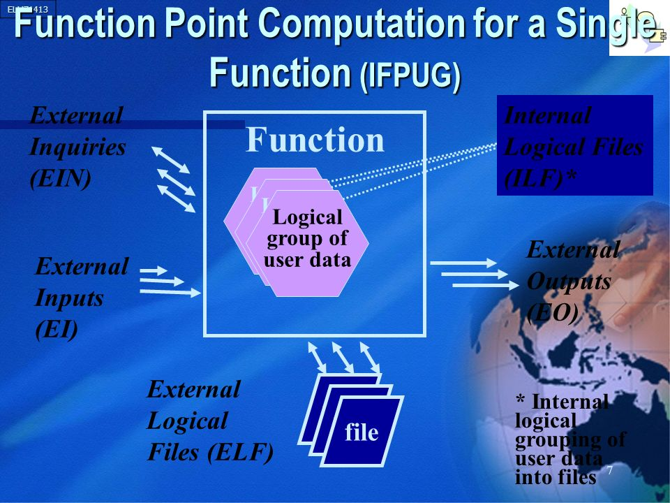 ELH71413 7 Function Point Computation for a Single Function (IFPUG) Function External Inputs (EI) External Inquiries (EIN) External Outputs (EO) file