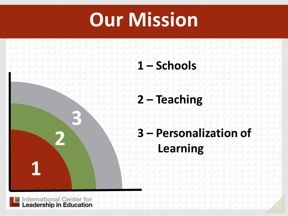 – Schools 2 – Teaching 3 – Personalization of Learning Our Mission
