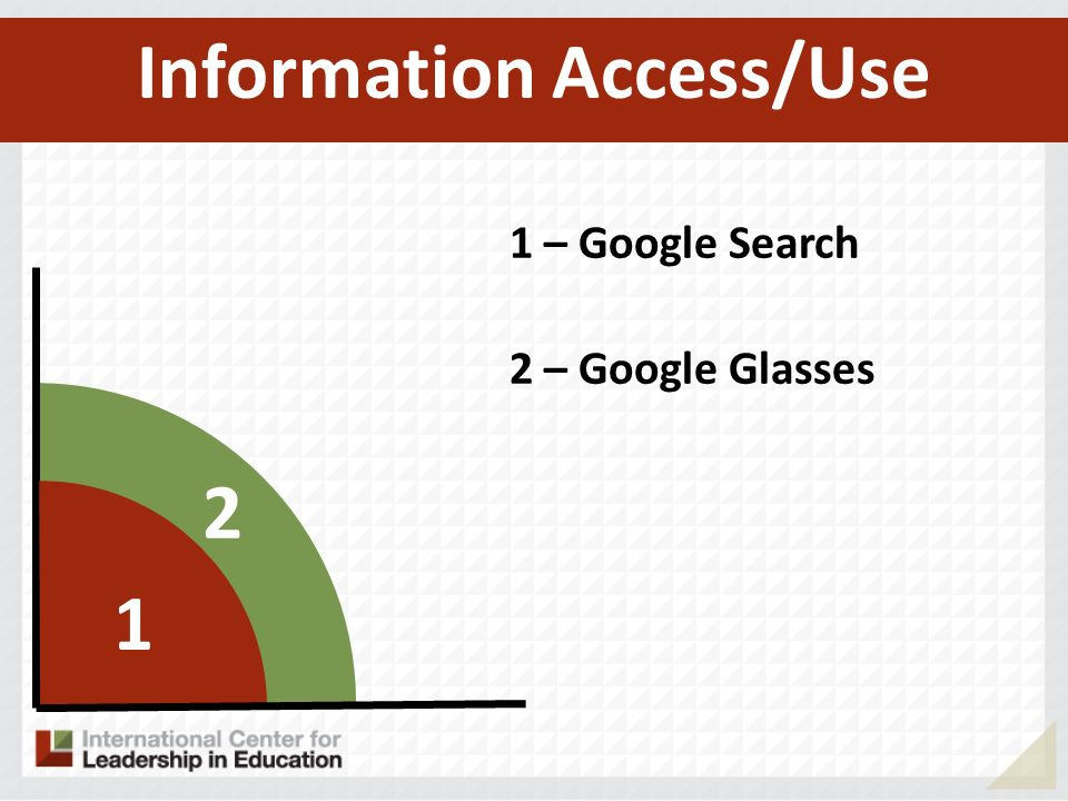 2 1 1 – Google Search 2 – Google Glasses Information Access/Use