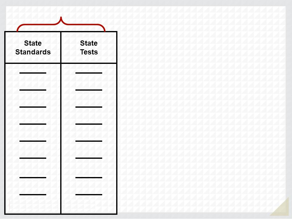 State Tests State Standards
