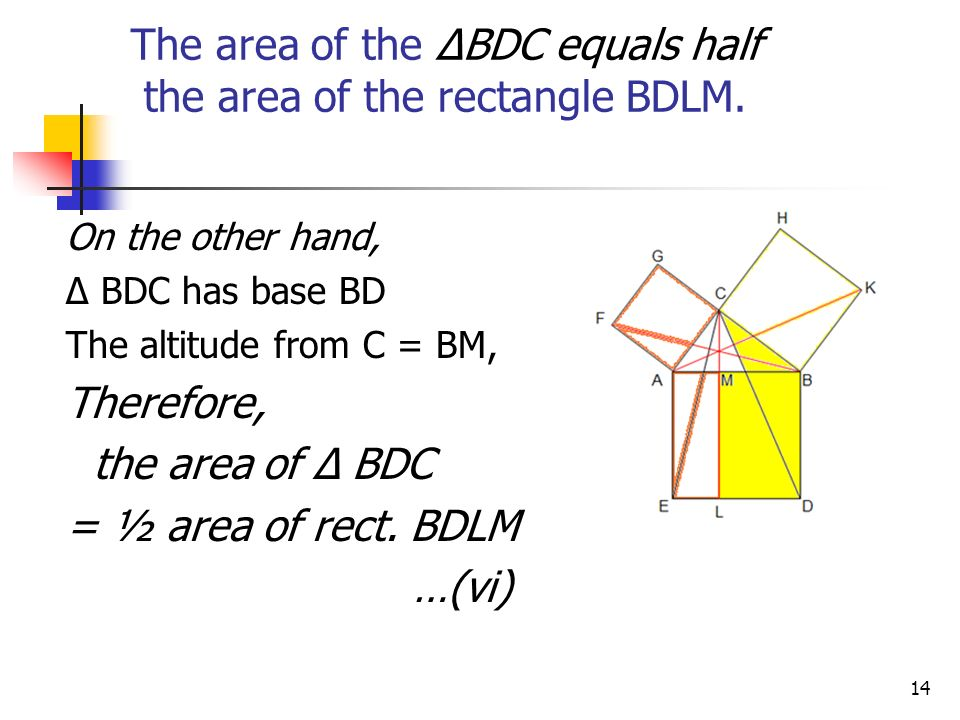 13 The area of the ΔABK equals half the area of the square BKHC Δ ABK has base BK The altitude from A = BC. Therefore, area of Δ ABK = ½ area of squar