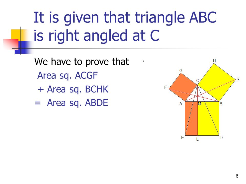 16 Combining the results area of sq.ACGF =area of rect.