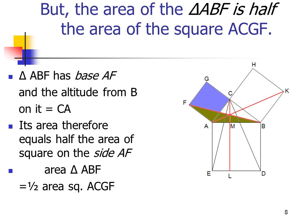 7 Now, consider ΔABF & ΔAEC They are congruent, because AE = AB (why ) They are sides of the same square ABDE AF = AC, (why ) They are sides of the same square ACGF And also, BAF = BAC + CAF = CAB + BAE = CAE Hence by SAS, Δ ABF = Δ AEC …(i).