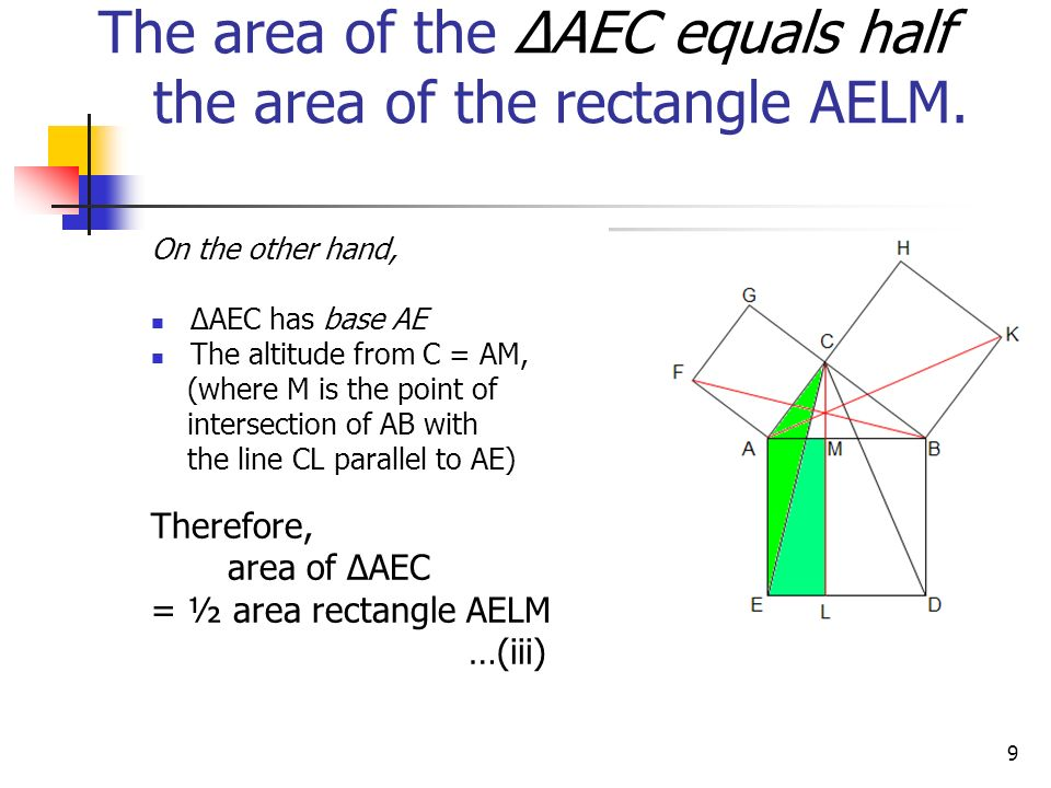 8 But, the area of the ΔABF is half the area of the square ACGF. Δ ABF has base AF and the altitude from B on it = CA Its area therefore equals half t